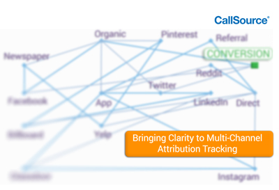 Bringing clarity to multi-channel attribution