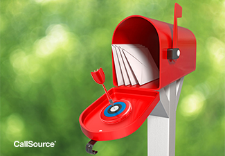 Interesting facts about direct mail