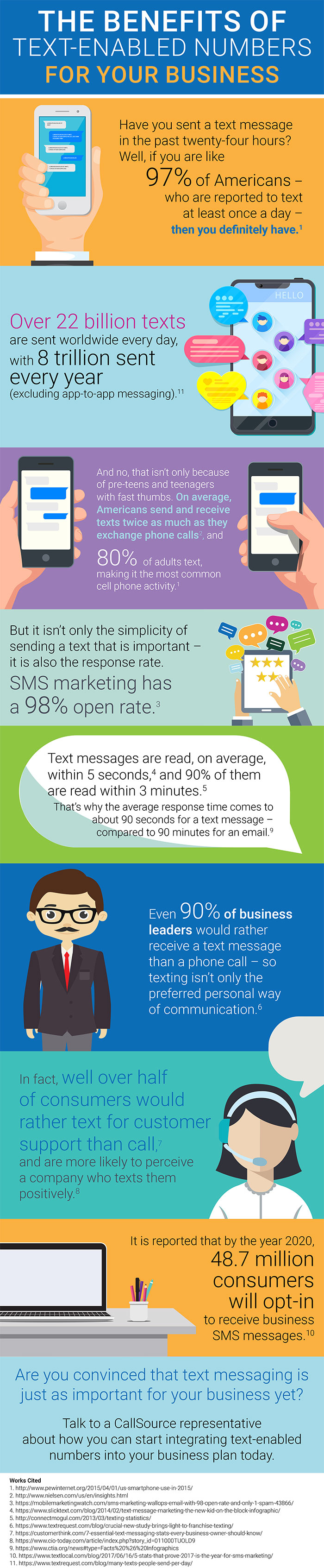 Benefits of Text Infographic