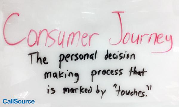 ConsumerJourney