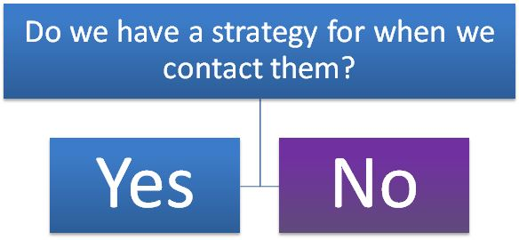 strategy-contact