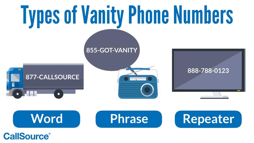 Types of Vanity Numbers