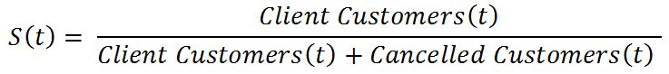 Calculating the retention rate of your Client Customers