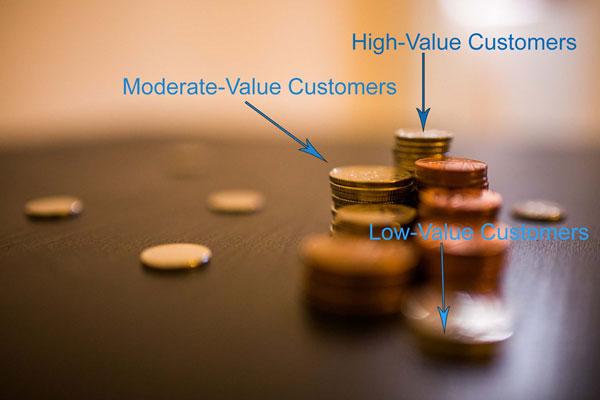 Segmenting your customers