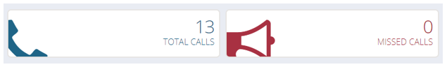 Total calls vs. missed calls with a vanity number.