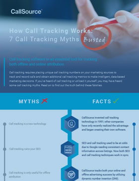 How Call Tracking Works: 7 Call Tracking Myths Busted