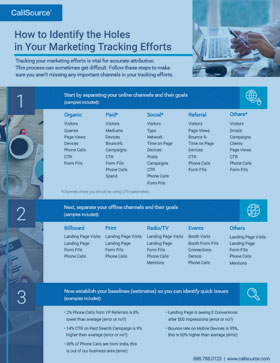 How to Identify the Holes in Your Marketing Tracking Efforts