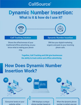 How to Use Dynamic Number Insertion for Marketing Attribution