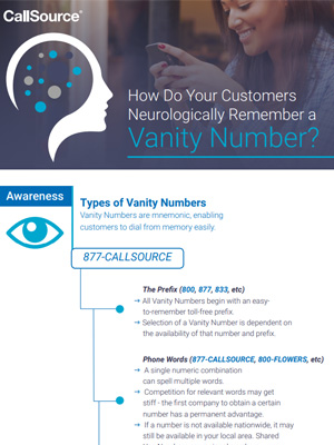 How Do Your Customers Neurologically Remember a Vanity Number?